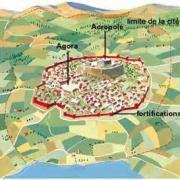 Sur ce plan d'une cité grecque, qu'est-ce qu'une agora ?